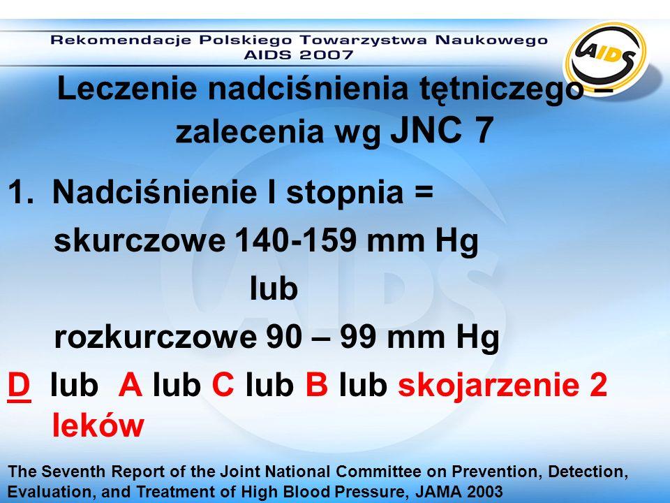 Leczenie nadciśnienia tętniczego – zalecenia wg JNC 7 1.Nadciśnienie I stopnia = skurczowe 140-159 mm Hg lub rozkurczowe 90 – 99 mm Hg D lub A lub C l
