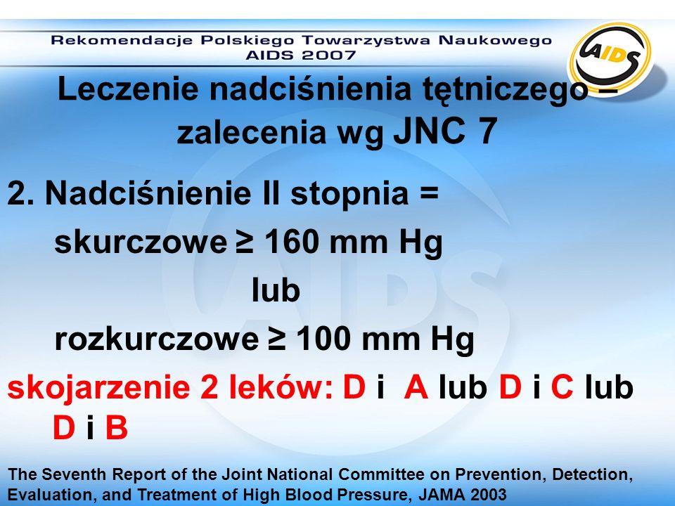 Leczenie nadciśnienia tętniczego – zalecenia wg JNC 7 2. Nadciśnienie II stopnia = skurczowe 160 mm Hg lub rozkurczowe 100 mm Hg skojarzenie 2 leków: