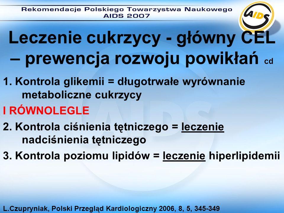 Leczenie cukrzycy - główny CEL – prewencja rozwoju powikłań cd 1. Kontrola glikemii = długotrwałe wyrównanie metaboliczne cukrzycy I RÓWNOLEGLE 2. Kon
