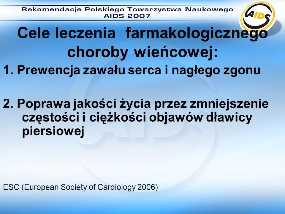 Cel 1: Prewencja zawału serca i nagłego zgonu Kwas acetylosalicylowy (75 mg/dobę) dla wszystkich chorych bez przeciwwskazań Statyny Inhibitory ACE, gdy współistnieje: RR, DM, przebyty zawał, niewydolność, bezobjawowa dysfunkcja lewej komory β-adrenolityki, gdy współistnieje: przebyty zawał, niewydolność ESC (European Society of Cardiology 2006)