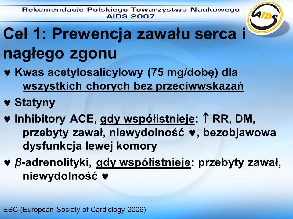 Cel 1: Prewencja zawału serca i nagłego zgonu Kwas acetylosalicylowy (75 mg/dobę) dla wszystkich chorych bez przeciwwskazań Statyny Inhibitory ACE, gd