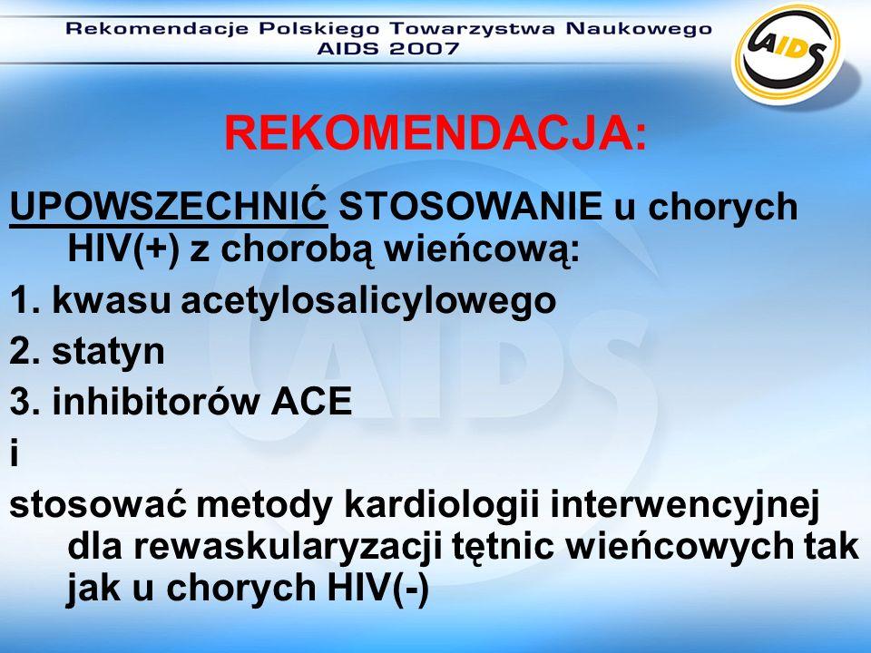 REKOMENDACJA: UPOWSZECHNIĆ STOSOWANIE u chorych HIV(+) z chorobą wieńcową: 1. kwasu acetylosalicylowego 2. statyn 3. inhibitorów ACE i stosować metody
