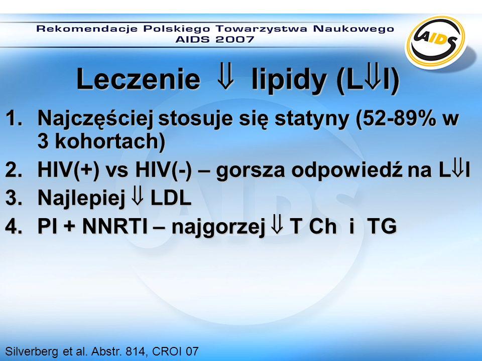 Leczenie lipidy (L l) 1.Najczęściej stosuje się statyny (52-89% w 3 kohortach) 2.HIV(+) vs HIV(-) – gorsza odpowiedź na L l 3.Najlepiej LDL 4.PI + NNR