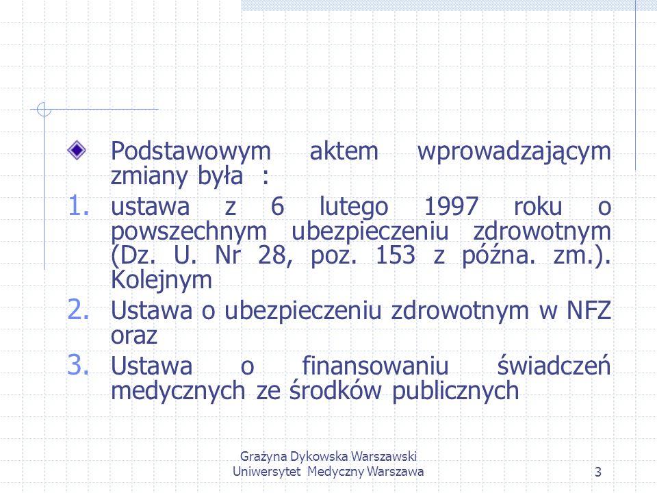 Grażyna Dykowska Warszawski Uniwersytet Medyczny Warszawa3 Podstawowym aktem wprowadzającym zmiany była : 1. ustawa z 6 lutego 1997 roku o powszechnym
