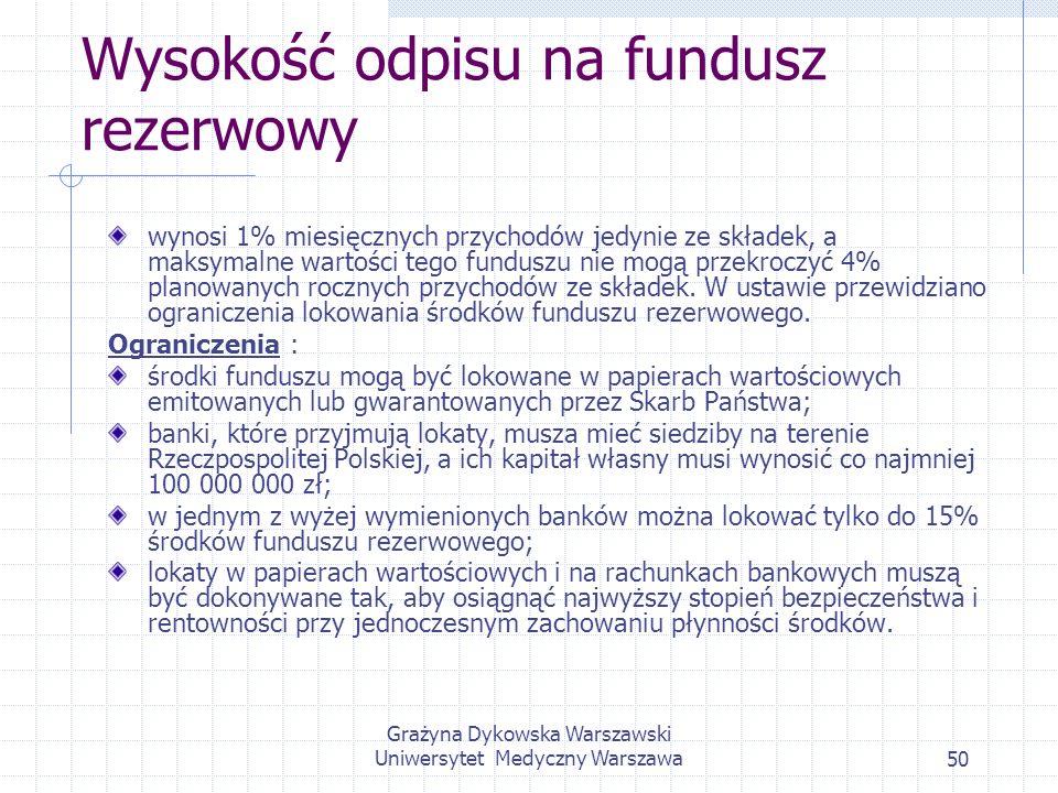 Grażyna Dykowska Warszawski Uniwersytet Medyczny Warszawa50 Wysokość odpisu na fundusz rezerwowy wynosi 1% miesięcznych przychodów jedynie ze składek,
