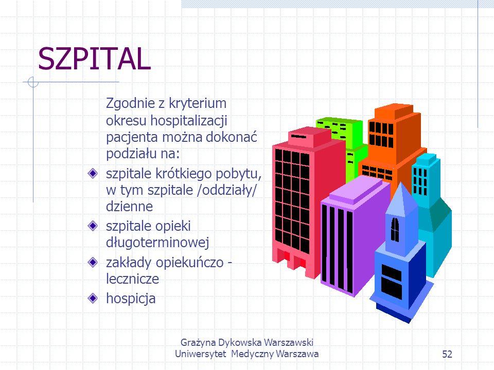 Grażyna Dykowska Warszawski Uniwersytet Medyczny Warszawa52 SZPITAL Zgodnie z kryterium okresu hospitalizacji pacjenta można dokonać podziału na: szpi