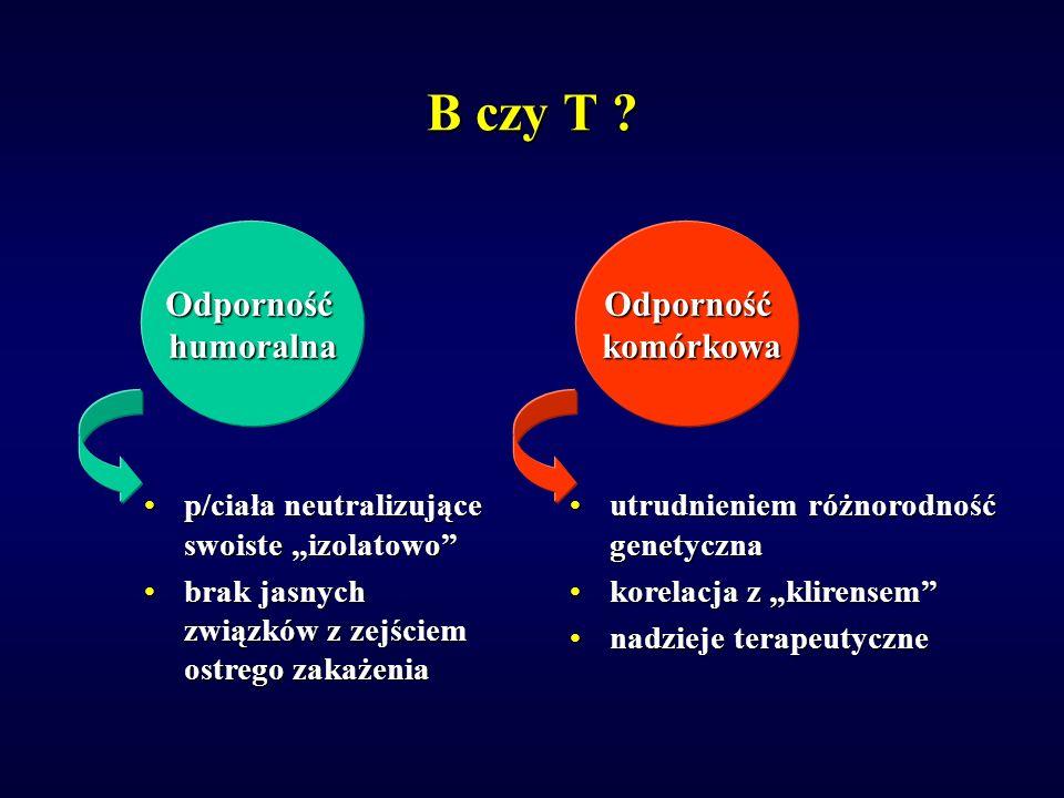 B czy T ? OdpornośćhumoralnaOdporność komórkowa komórkowa p/ciała neutralizujące swoiste izolatowop/ciała neutralizujące swoiste izolatowo brak jasnyc