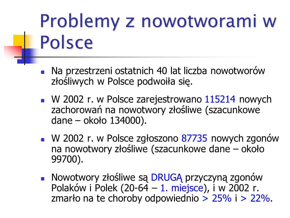 Problemy z nowotworami w Polsce Na przestrzeni ostatnich 40 lat liczba nowotworów złośliwych w Polsce podwoiła się.