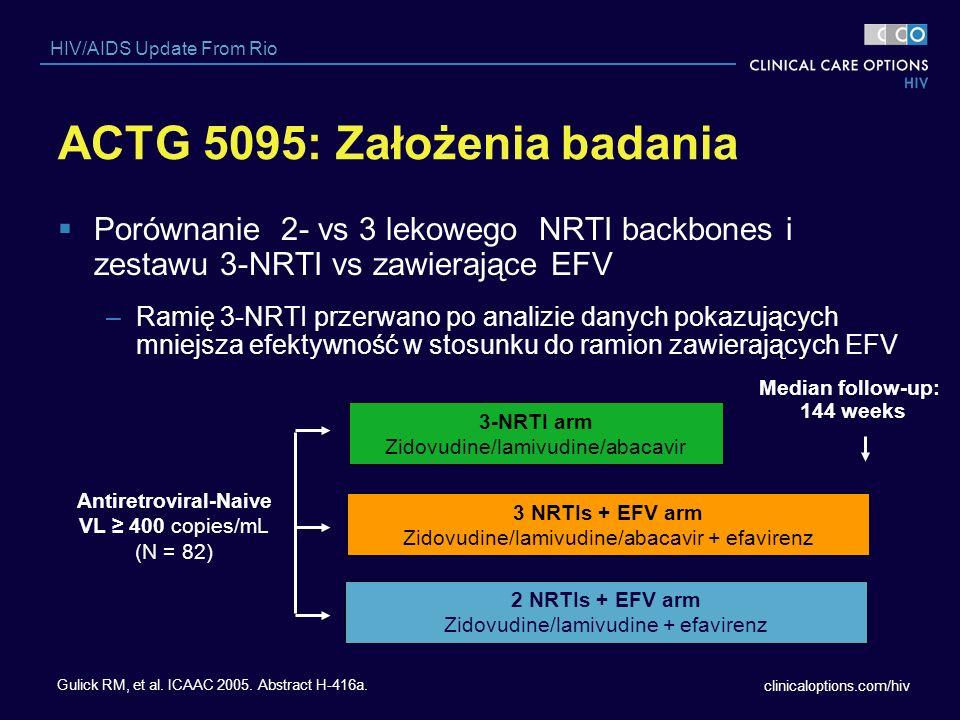 clinicaloptions.com/hiv HIV/AIDS Update From Rio ACTG 5095: Założenia badania Antiretroviral-Naive VL 400 copies/mL (N = 82) Gulick RM, et al. ICAAC 2