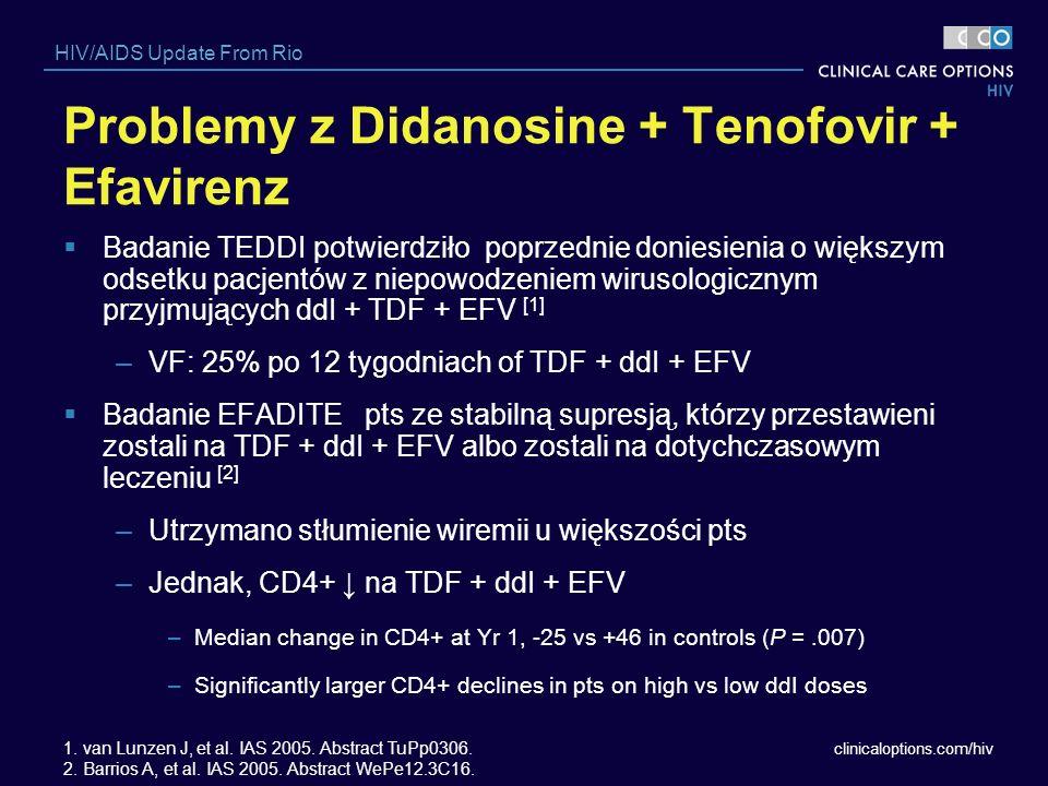 clinicaloptions.com/hiv HIV/AIDS Update From Rio Problemy z Didanosine + Tenofovir + Efavirenz 1. van Lunzen J, et al. IAS 2005. Abstract TuPp0306. 2.