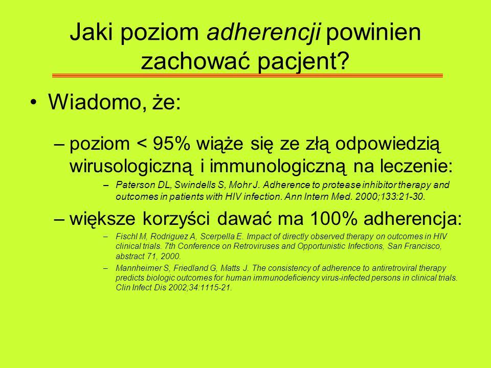 Jaki poziom adherencji powinien zachować pacjent? Wiadomo, że: –poziom < 95% wiąże się ze złą odpowiedzią wirusologiczną i immunologiczną na leczenie: