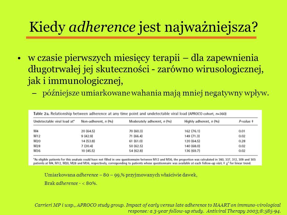 Kiedy adherence jest najważniejsza? w czasie pierwszych miesięcy terapii – dla zapewnienia długotrwałej jej skuteczności - zarówno wirusologicznej, ja
