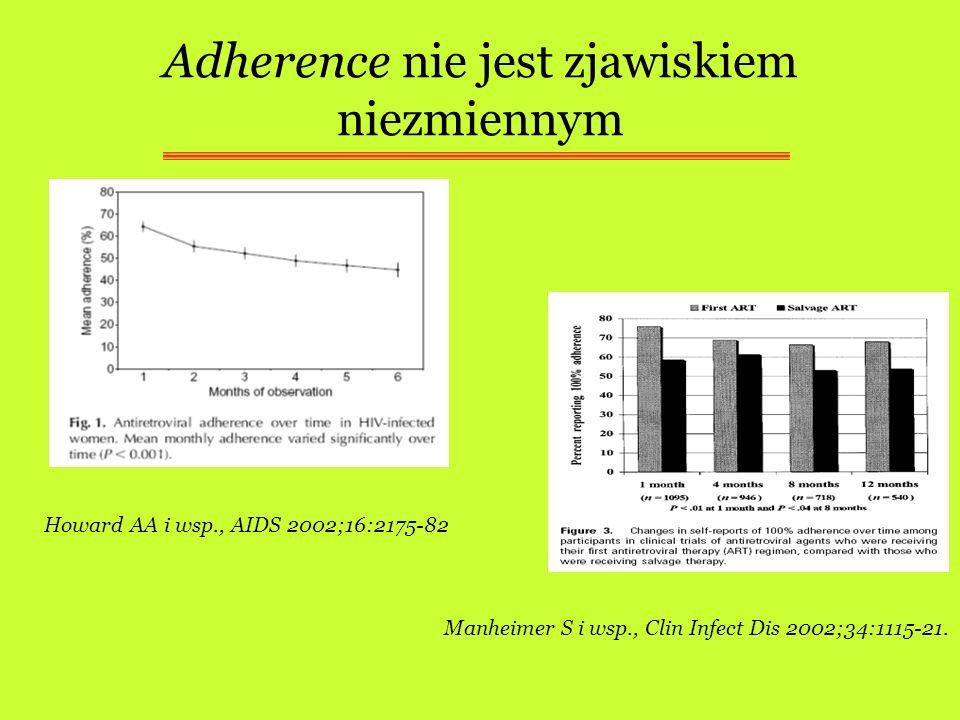 Adherence nie jest zjawiskiem niezmiennym Howard AA i wsp., AIDS 2002;16:2175-82 Manheimer S i wsp., Clin Infect Dis 2002;34:1115-21.
