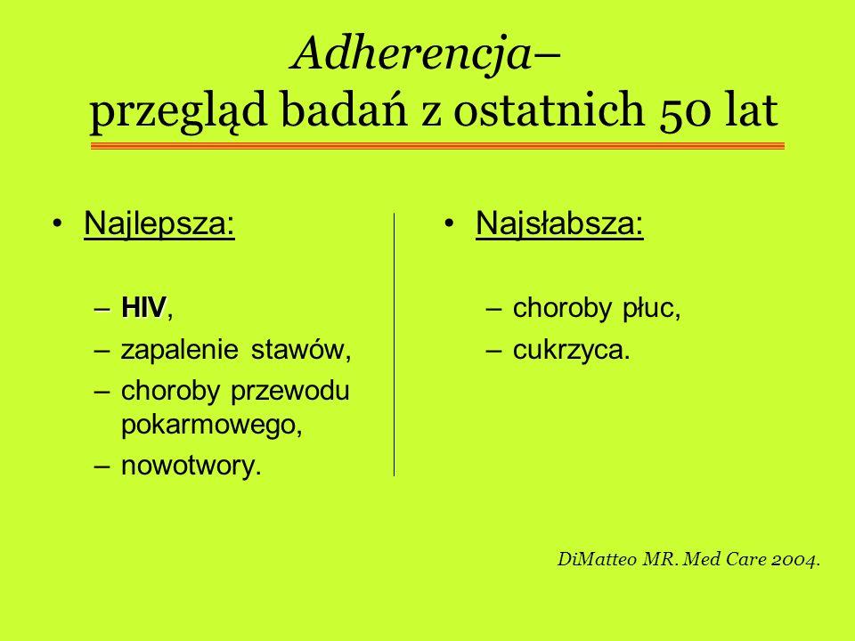 Adherencja– przegląd badań z ostatnich 50 lat Najlepsza: –HIV –HIV, –zapalenie stawów, –choroby przewodu pokarmowego, –nowotwory. Najsłabsza: –choroby