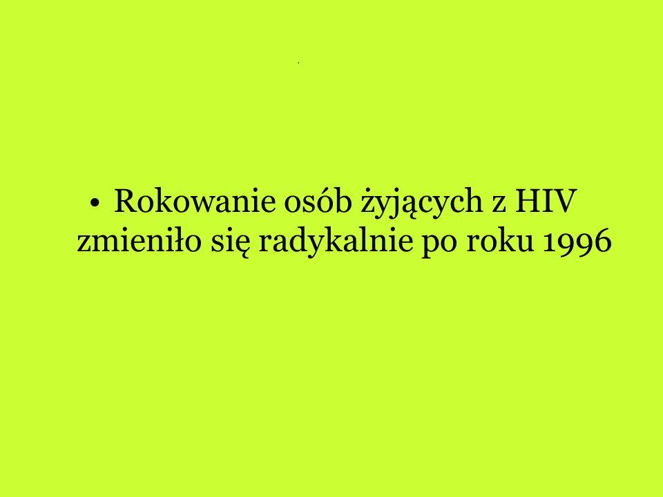 . Rokowanie osób żyjących z HIV zmieniło się radykalnie po roku 1996