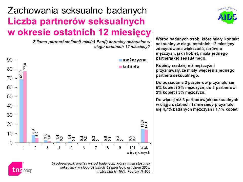 12 Wśród badanych osób, które miały kontakt seksualny w ciągu ostatnich 12 miesięcy zdecydowana większość, zarówno mężczyzn, jak i kobiet, miała jedne