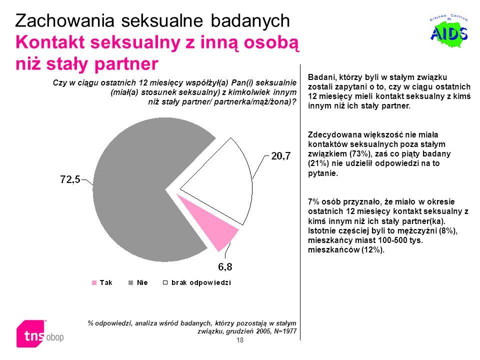 18 Badani, którzy byli w stałym związku zostali zapytani o to, czy w ciągu ostatnich 12 miesięcy mieli kontakt seksualny z kimś innym niż ich stały pa