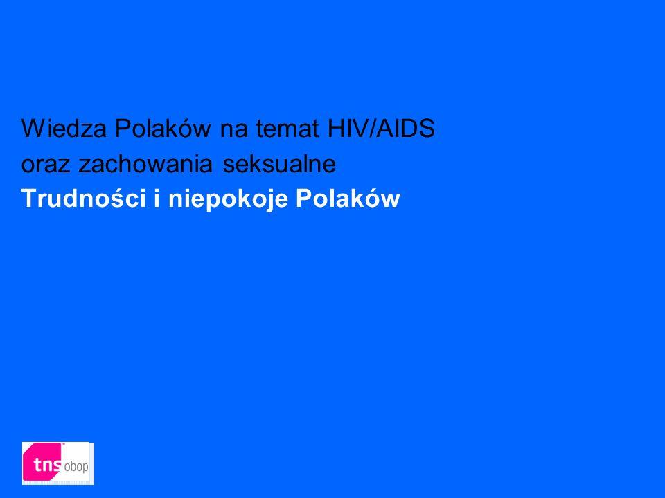 21 Wiedza Polaków na temat HIV/AIDS oraz zachowania seksualne Trudności i niepokoje Polaków