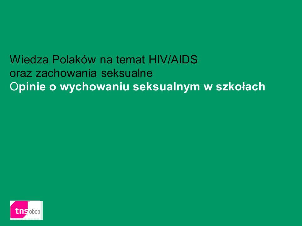 24 Wiedza Polaków na temat HIV/AIDS oraz zachowania seksualne Opinie o wychowaniu seksualnym w szkołach