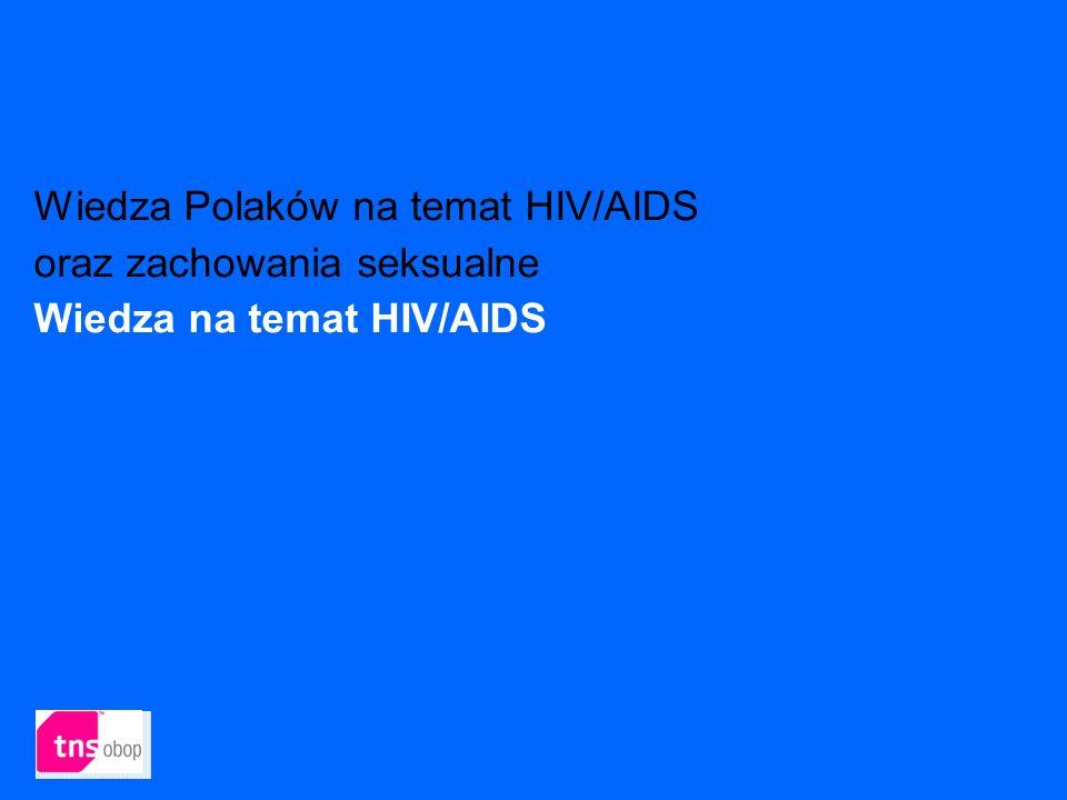 27 Wiedza Polaków na temat HIV/AIDS oraz zachowania seksualne Wiedza na temat HIV/AIDS