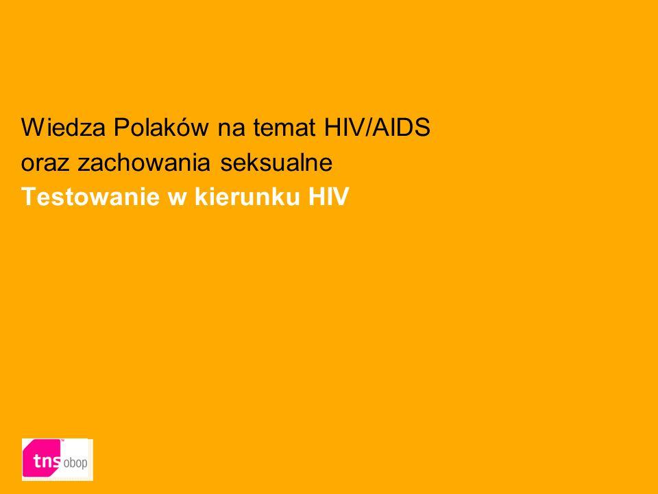 33 Wiedza Polaków na temat HIV/AIDS oraz zachowania seksualne Testowanie w kierunku HIV