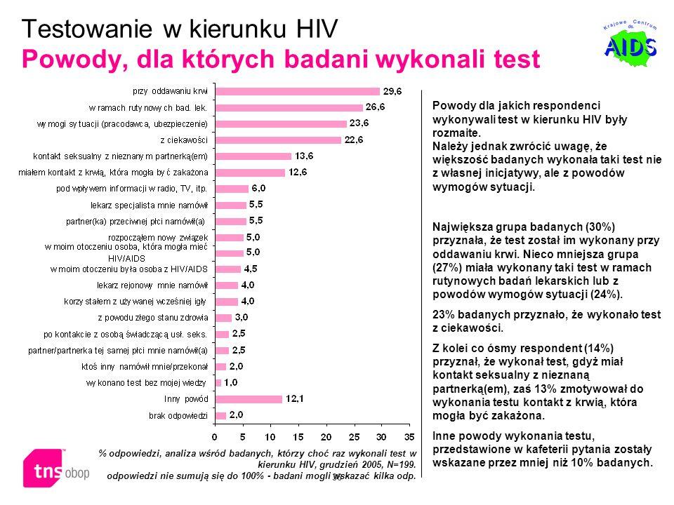 36 Powody dla jakich respondenci wykonywali test w kierunku HIV były rozmaite. Należy jednak zwrócić uwagę, że większość badanych wykonała taki test n