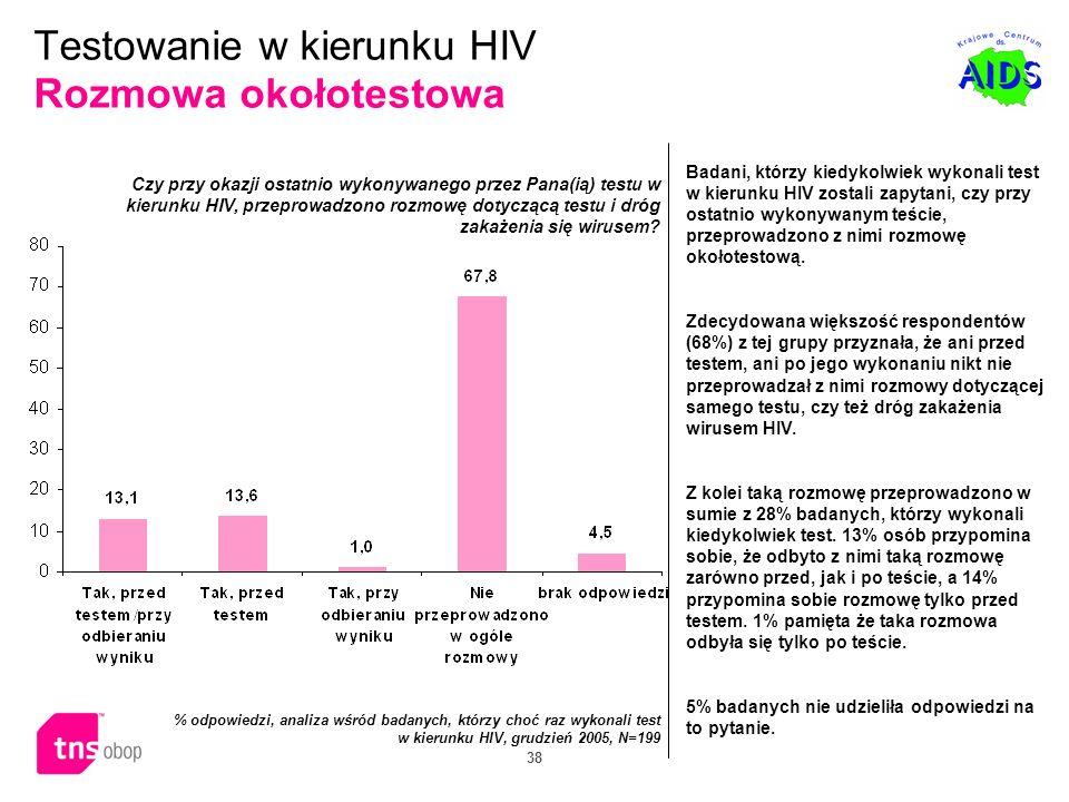 38 Badani, którzy kiedykolwiek wykonali test w kierunku HIV zostali zapytani, czy przy ostatnio wykonywanym teście, przeprowadzono z nimi rozmowę okoł