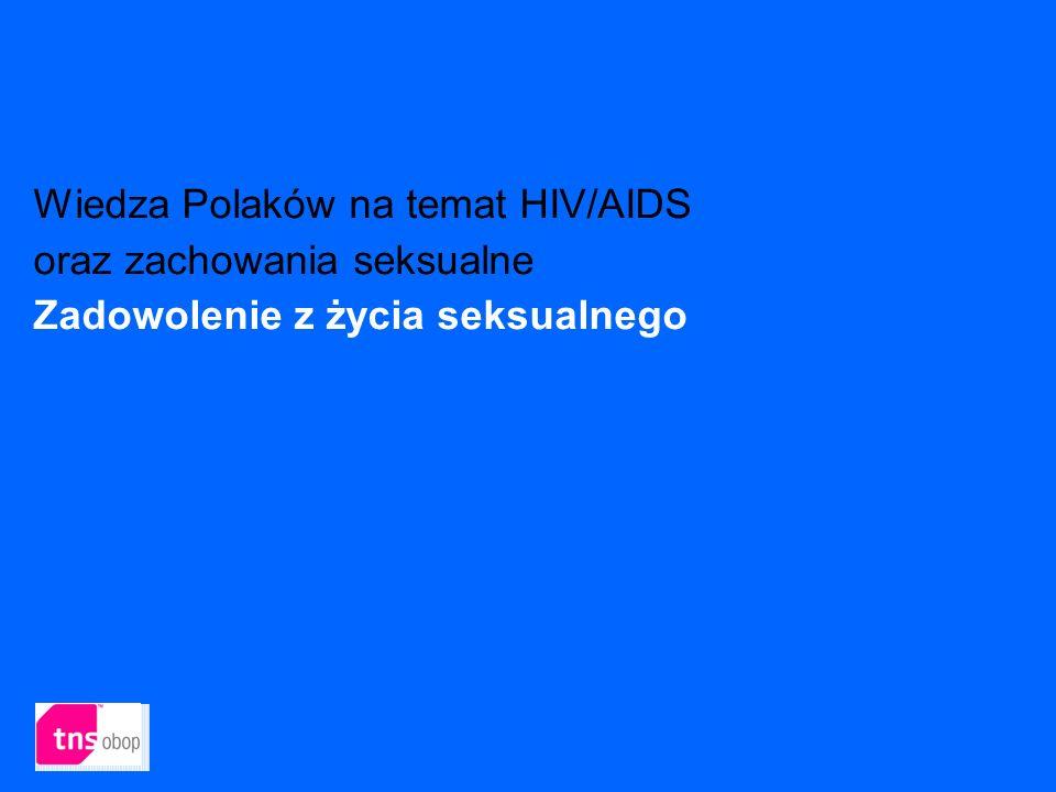 4 Wiedza Polaków na temat HIV/AIDS oraz zachowania seksualne Zadowolenie z życia seksualnego