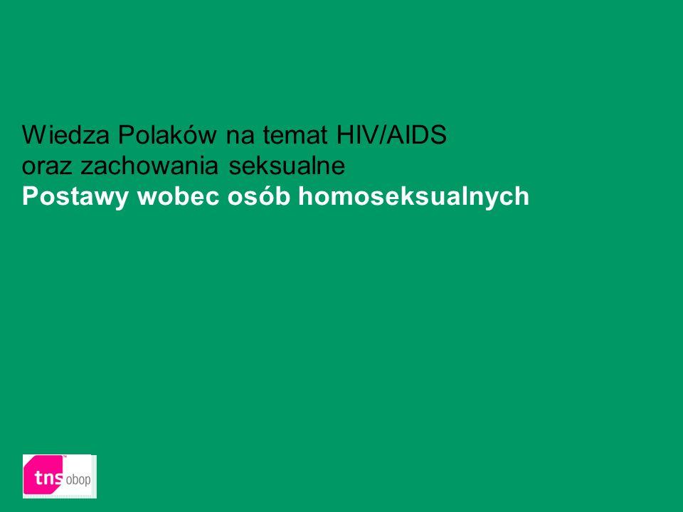 43 Wiedza Polaków na temat HIV/AIDS oraz zachowania seksualne Postawy wobec osób homoseksualnych