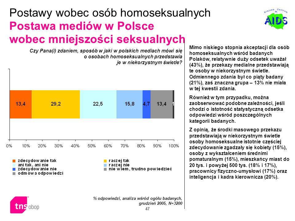 47 Postawy wobec osób homoseksualnych Postawa mediów w Polsce wobec mniejszości seksualnych Mimo niskiego stopnia akceptacji dla osób homoseksualnych