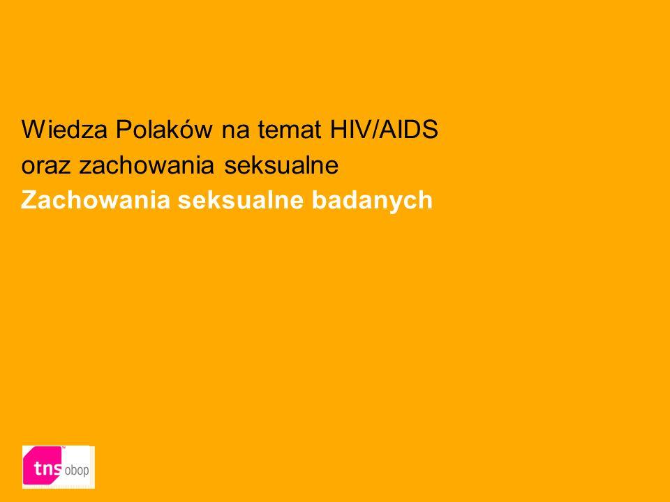 9 Wiedza Polaków na temat HIV/AIDS oraz zachowania seksualne Zachowania seksualne badanych