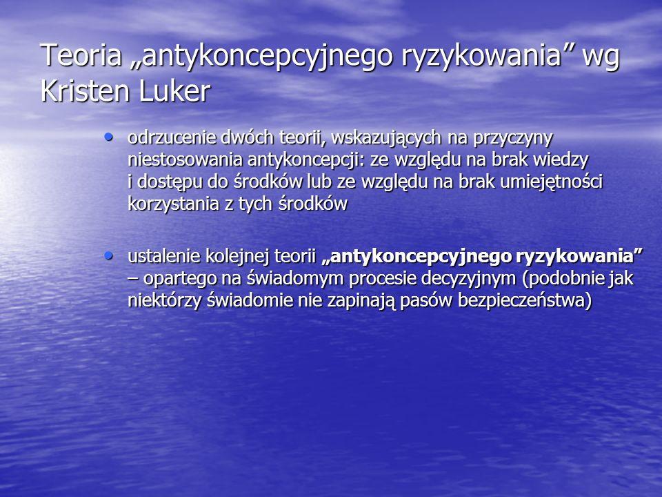 Teoria antykoncepcyjnego ryzykowania wg Kristen Luker odrzucenie dwóch teorii, wskazujących na przyczyny niestosowania antykoncepcji: ze względu na br