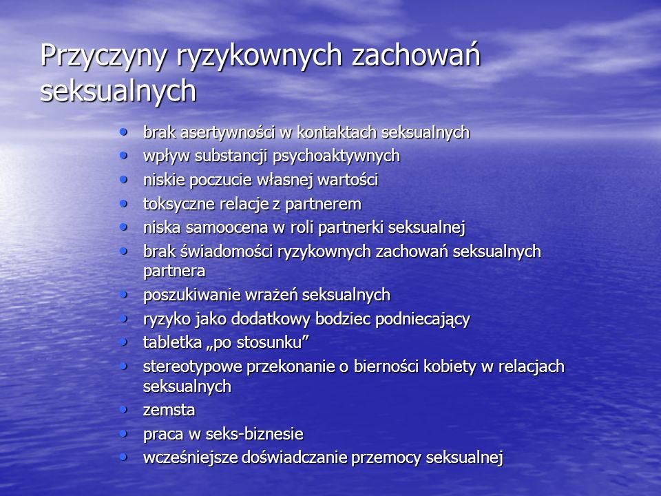 Przyczyny ryzykownych zachowań seksualnych brak asertywności w kontaktach seksualnych brak asertywności w kontaktach seksualnych wpływ substancji psyc