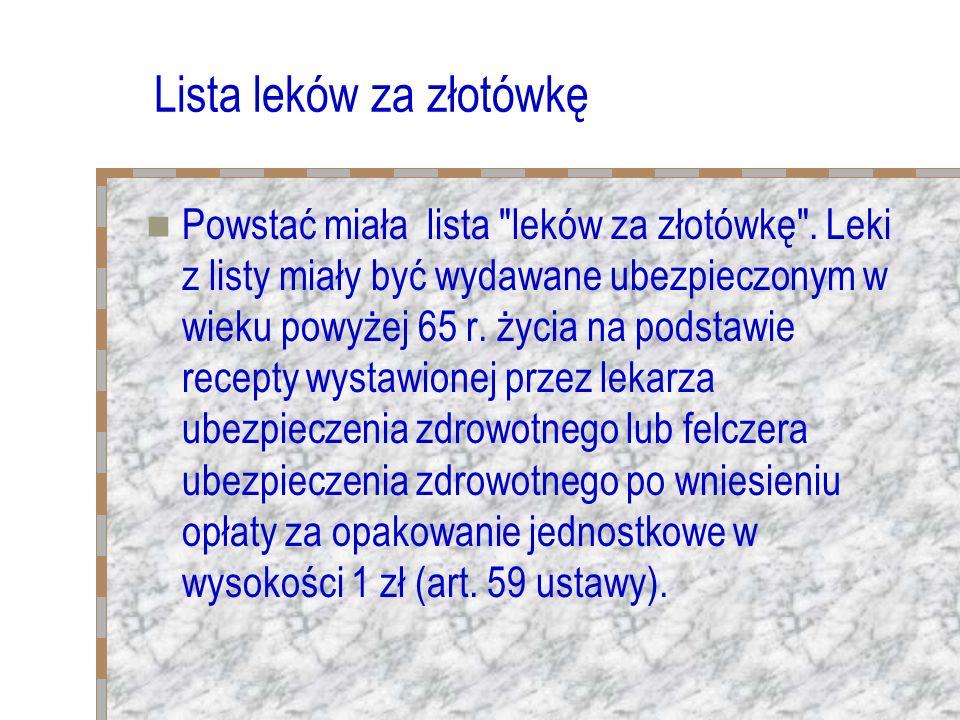 Lista leków za złotówkę Powstać miała lista