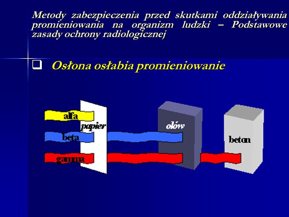 Metody zabezpieczenia przed skutkami oddziaływania promieniowania na organizm ludzki – Podstawowe zasady ochrony radiologicznej Osłona osłabia promien