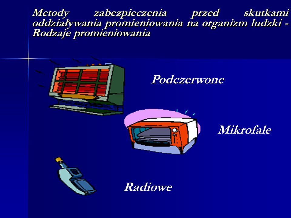 Metody zabezpieczenia przed skutkami oddziaływania promieniowania na organizm ludzki - Rodzaje promieniowania Podczerwone Mikrofale Radiowe