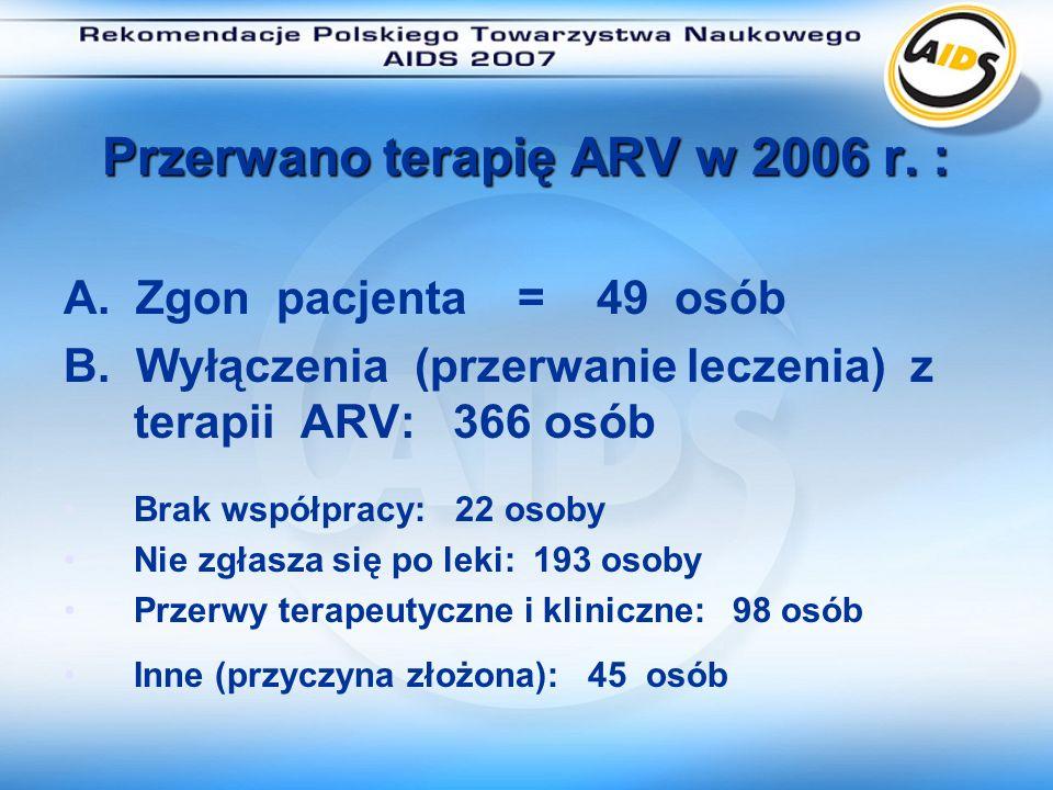 Leczenie dzieci 1.Aktualnie jest leczonych 111 dzieci żyjących z HIV lub chorych na AIDS 2.W 2006 r.