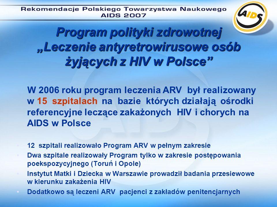 Program polityki zdrowotnej Leczenie antyretrowirusowe osób żyjących z HIV w Polsce c.d.