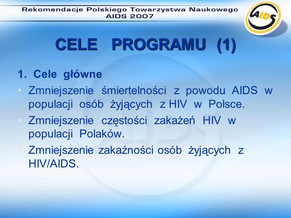 CELE PROGRAMU (2) 2.