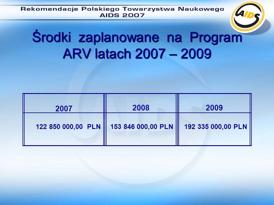 Środki przyznane na realizację Programu ARV w roku 2007 76 500 000,00 PLN ?????
