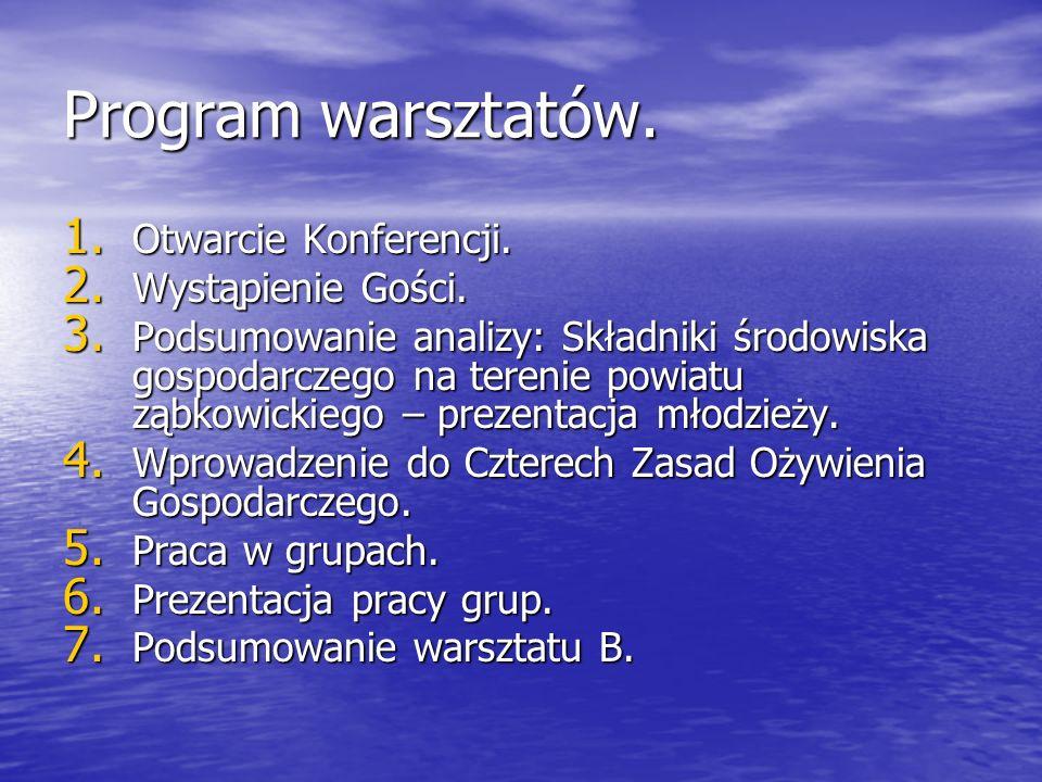 Program warsztatów. 1. Otwarcie Konferencji. 2. Wystąpienie Gości. 3. Podsumowanie analizy: Składniki środowiska gospodarczego na terenie powiatu ząbk