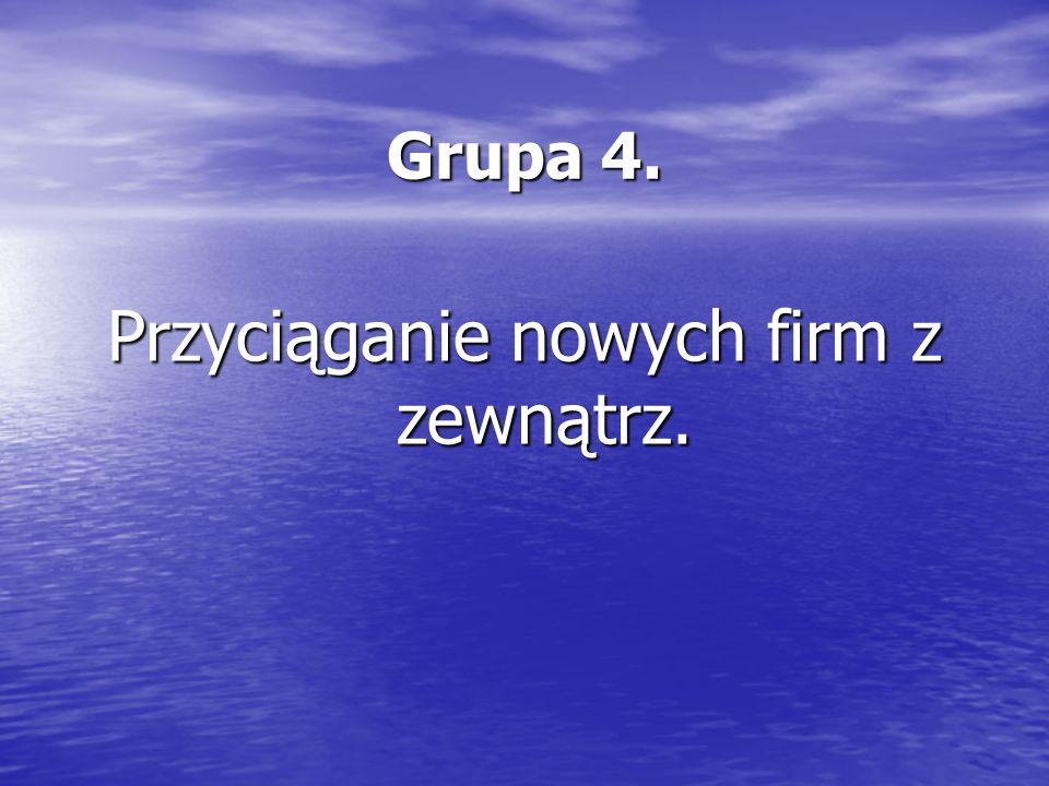 Grupa 4. Przyciąganie nowych firm z zewnątrz.