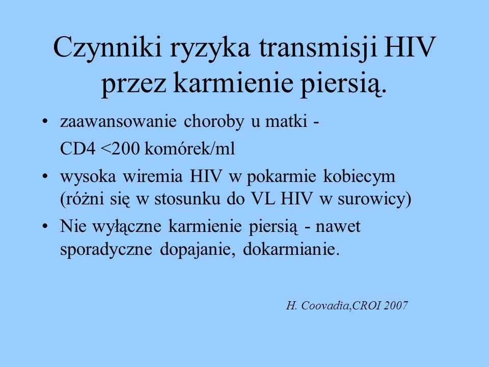 Czynniki ryzyka transmisji HIV przez karmienie piersią. zaawansowanie choroby u matki - CD4 <200 komórek/ml wysoka wiremia HIV w pokarmie kobiecym (ró