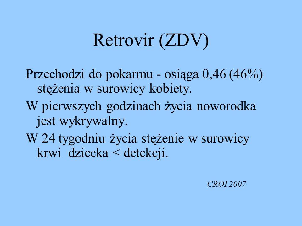 Retrovir (ZDV) Przechodzi do pokarmu - osiąga 0,46 (46%) stężenia w surowicy kobiety. W pierwszych godzinach życia noworodka jest wykrywalny. W 24 tyg