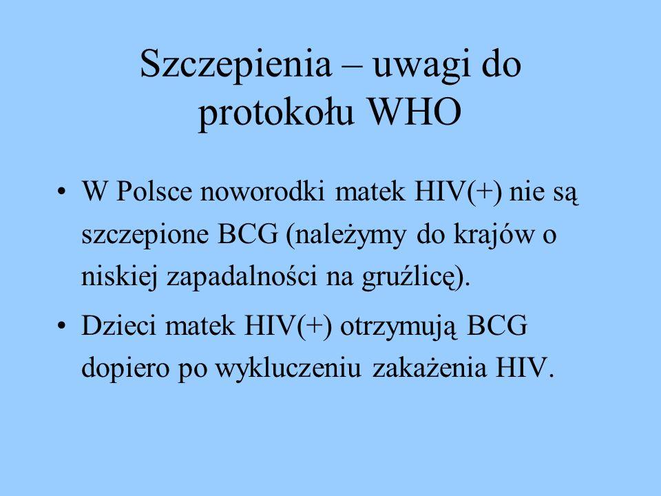 Szczepienia – uwagi do protokołu WHO W Polsce noworodki matek HIV(+) nie są szczepione BCG (należymy do krajów o niskiej zapadalności na gruźlicę). Dz