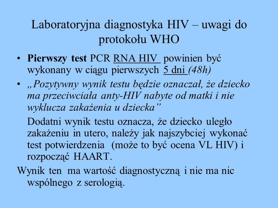 Laboratoryjna diagnostyka HIV – uwagi do protokołu WHO Pierwszy test PCR RNA HIV powinien być wykonany w ciągu pierwszych 5 dni (48h) Pozytywny wynik