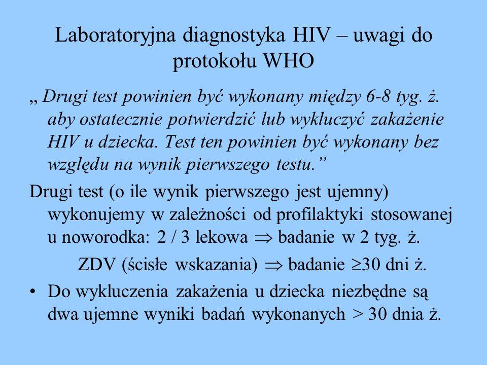 Laboratoryjna diagnostyka HIV – uwagi do protokołu WHO Drugi test powinien być wykonany między 6-8 tyg. ż. aby ostatecznie potwierdzić lub wykluczyć z