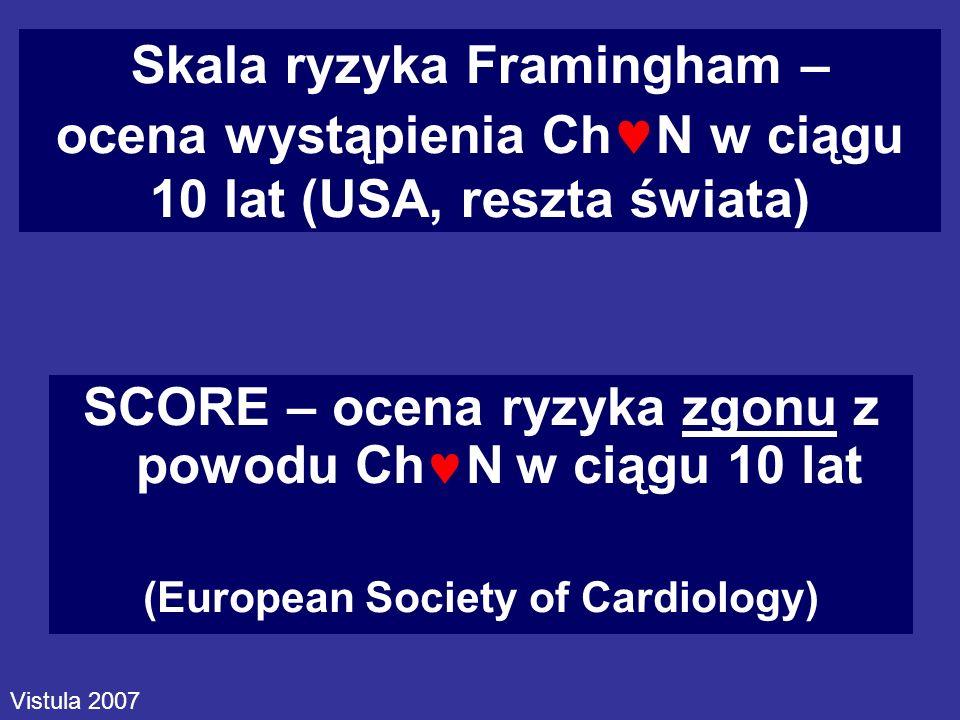 Skala ryzyka Framingham – ocena wystąpienia Ch N w ciągu 10 lat (USA, reszta świata) SCORE – ocena ryzyka zgonu z powodu Ch N w ciągu 10 lat (European