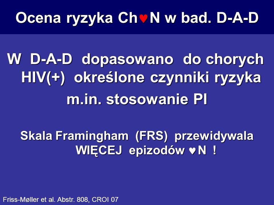 Ocena ryzyka Ch N w bad. D-A-D W D-A-D dopasowano do chorych HIV(+) określone czynniki ryzyka W D-A-D dopasowano do chorych HIV(+) określone czynniki