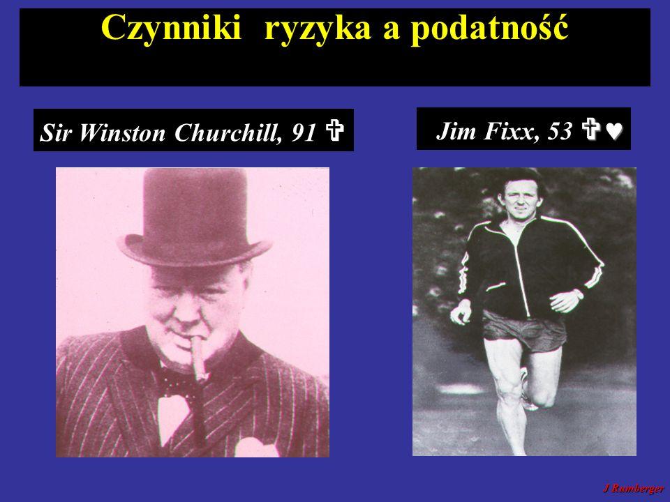 Sir Winston Churchill, 91 Jim Fixx, 53 J Rumberger Czynniki ryzyka a podatność